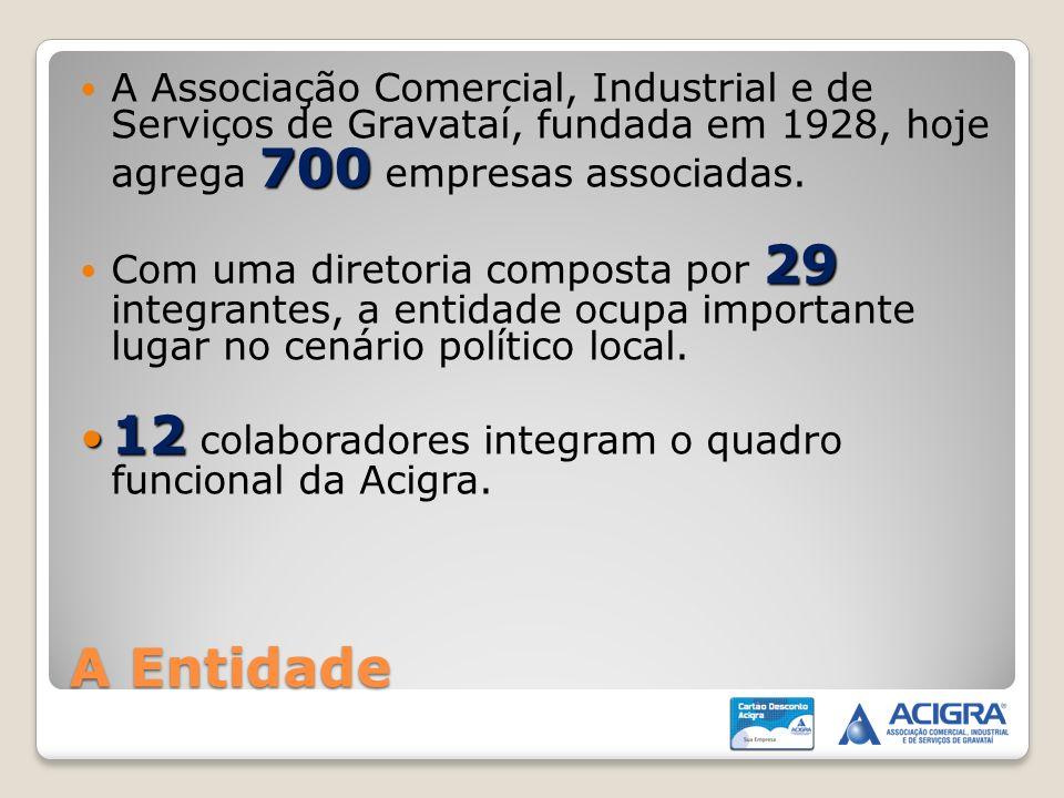 12 colaboradores integram o quadro funcional da Acigra.