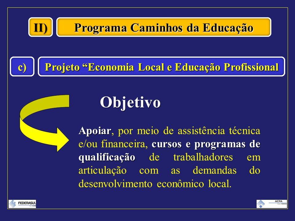 Objetivo II) Programa Caminhos da Educação c)