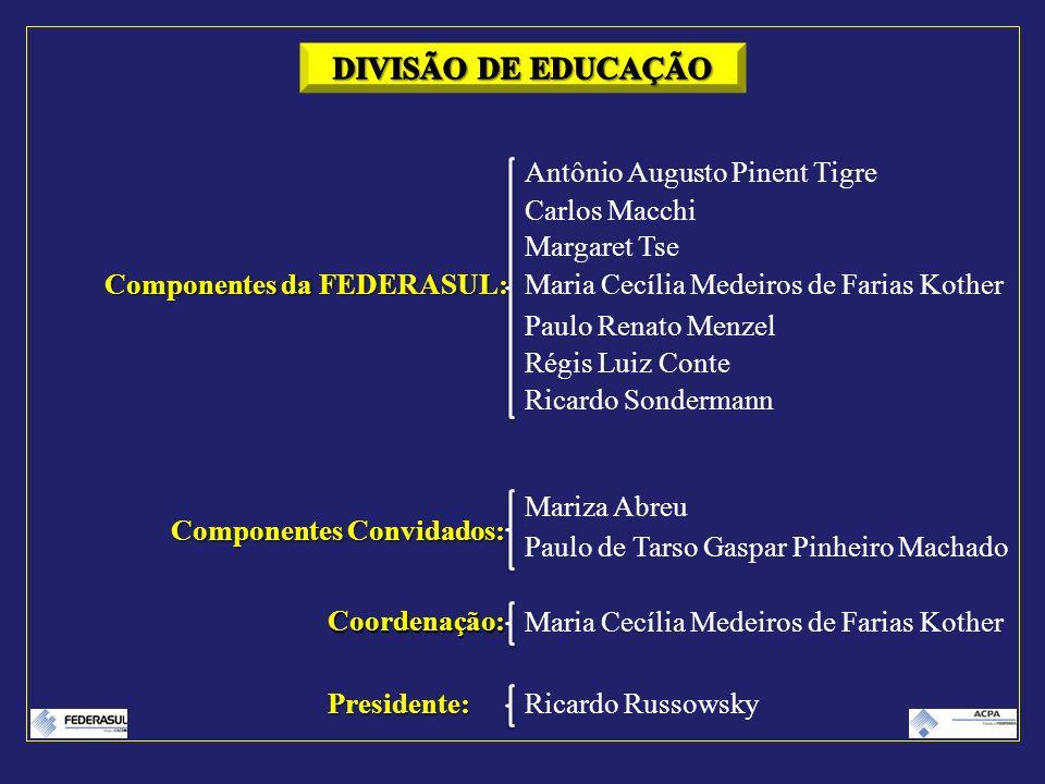 DIVISÃO DE EDUCAÇÃO Antônio Augusto Pinent Tigre Carlos Macchi