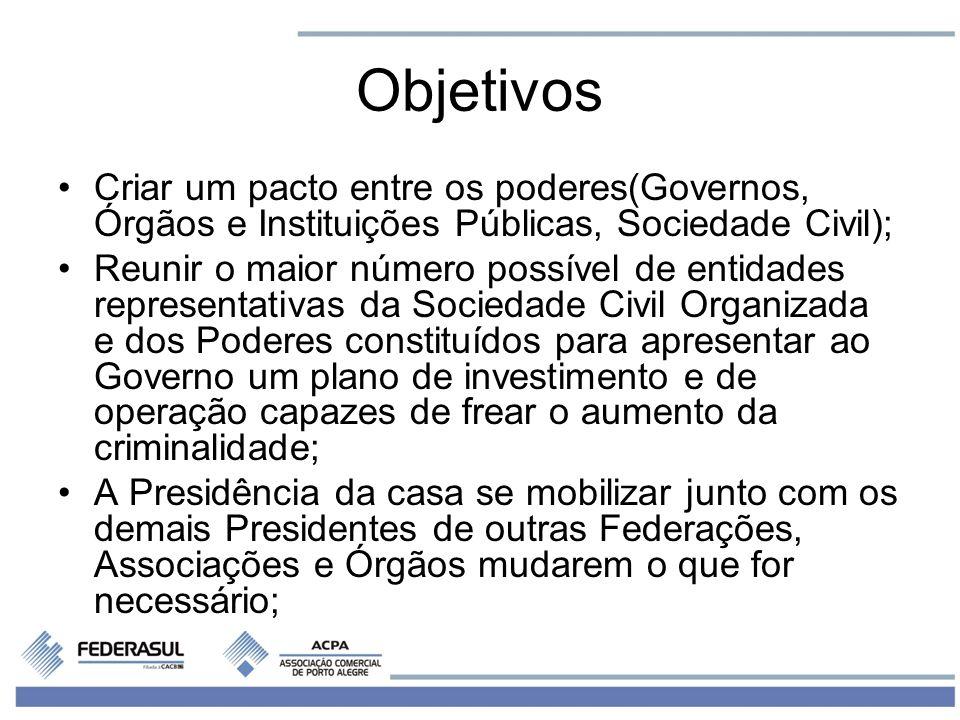 Objetivos Criar um pacto entre os poderes(Governos, Órgãos e Instituições Públicas, Sociedade Civil);