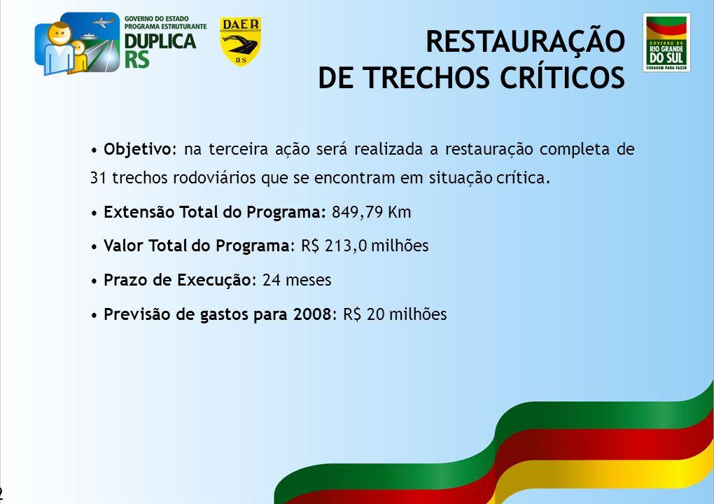 RESTAURAÇÃO DE TRECHOS CRÍTICOS