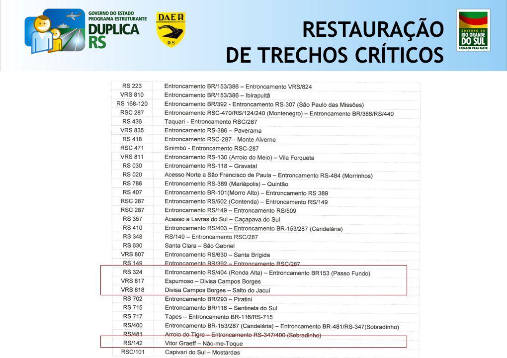 RESTAURAÇÃO DE TRECHOS CRÍTICOS 20 20