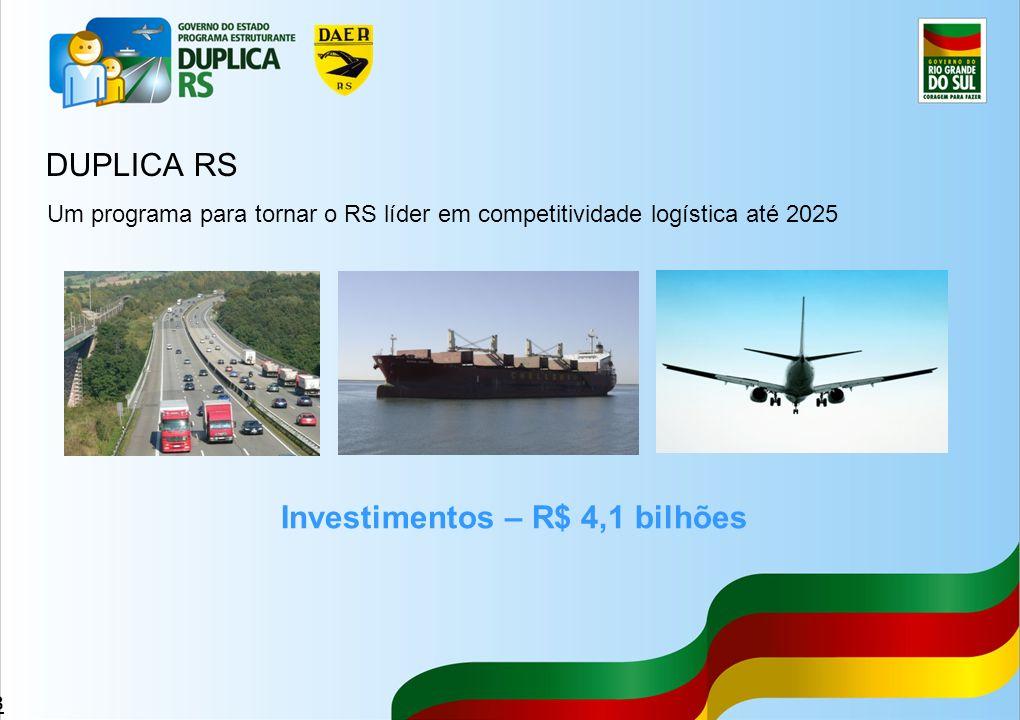 Investimentos – R$ 4,1 bilhões