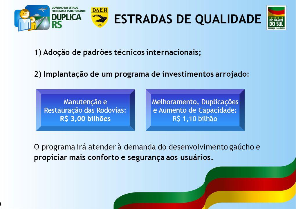 ESTRADAS DE QUALIDADE 1) Adoção de padrões técnicos internacionais;