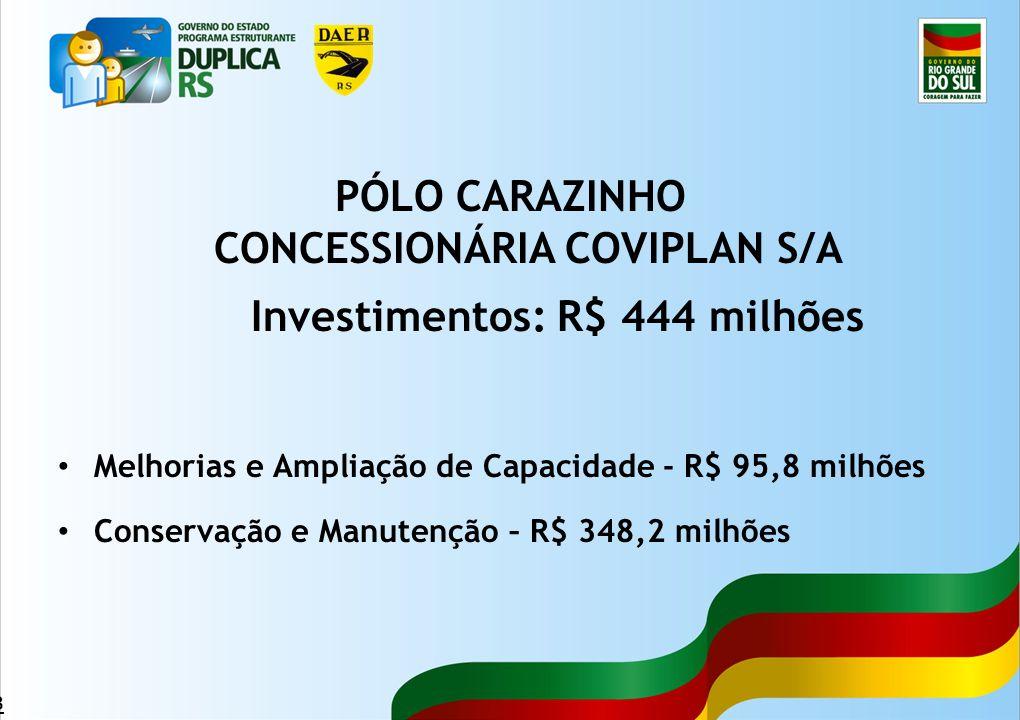 PÓLO CARAZINHO CONCESSIONÁRIA COVIPLAN S/A