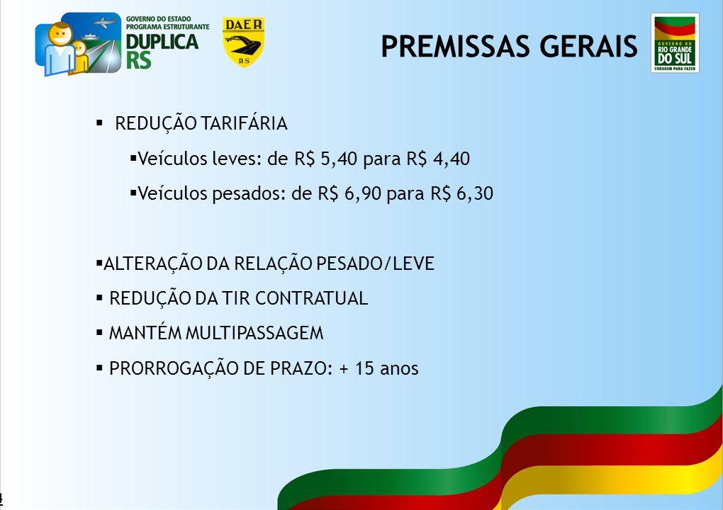 PREMISSAS GERAIS REDUÇÃO TARIFÁRIA