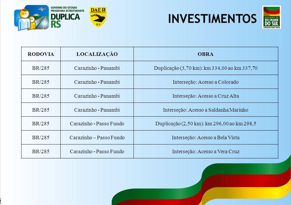 INVESTIMENTOS RODOVIA LOCALIZAÇÃO OBRA BR/285 Carazinho - Panambi