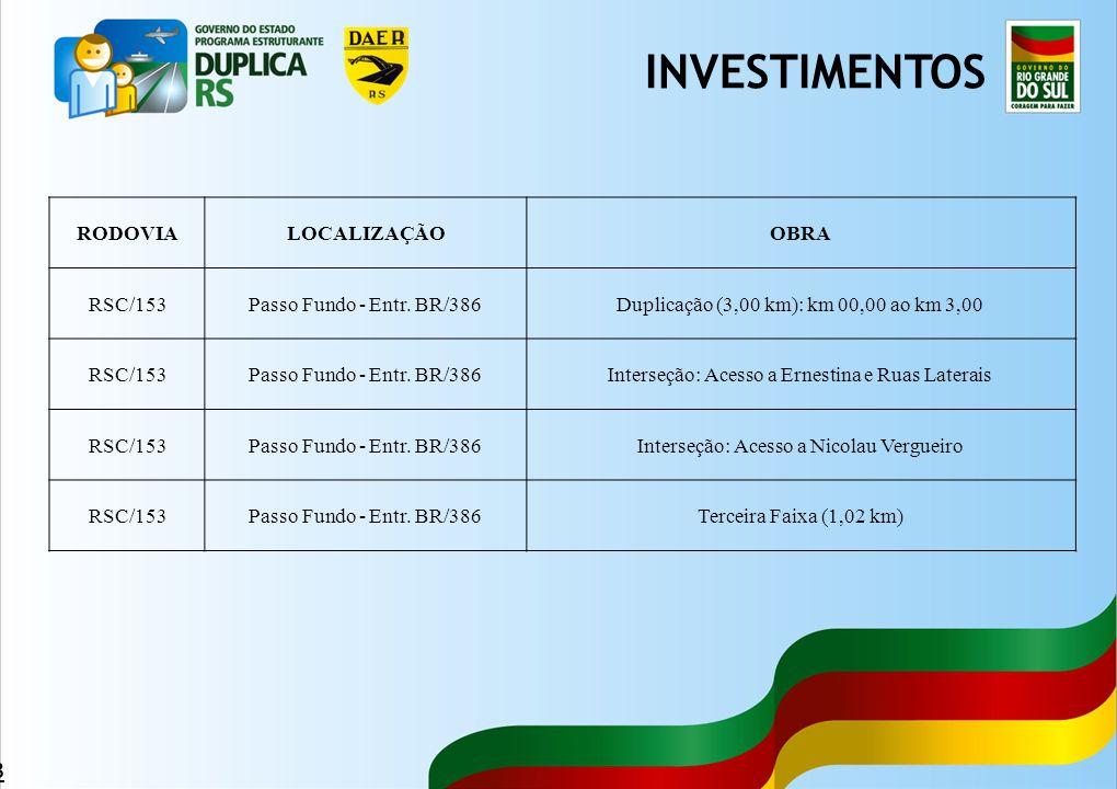 INVESTIMENTOS RODOVIA LOCALIZAÇÃO OBRA RSC/153