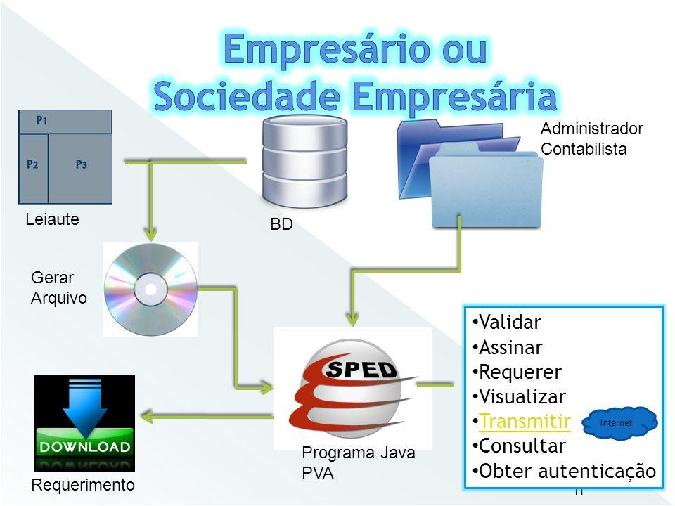 Empresário ou Sociedade Empresária