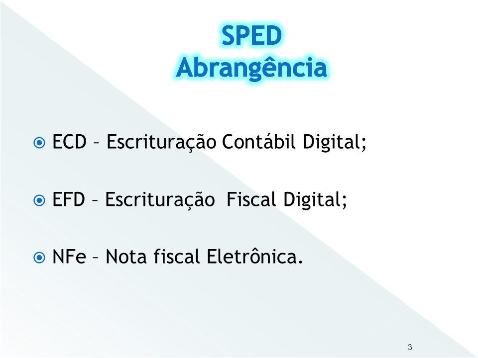 SPED Abrangência ECD – Escrituração Contábil Digital;