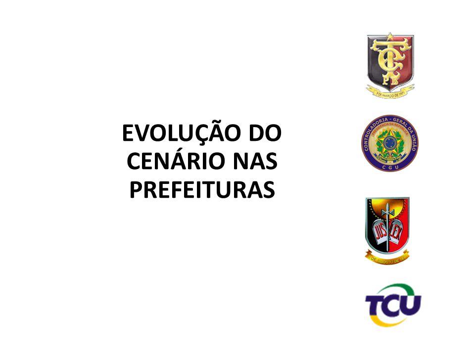 EVOLUÇÃO DO CENÁRIO NAS PREFEITURAS