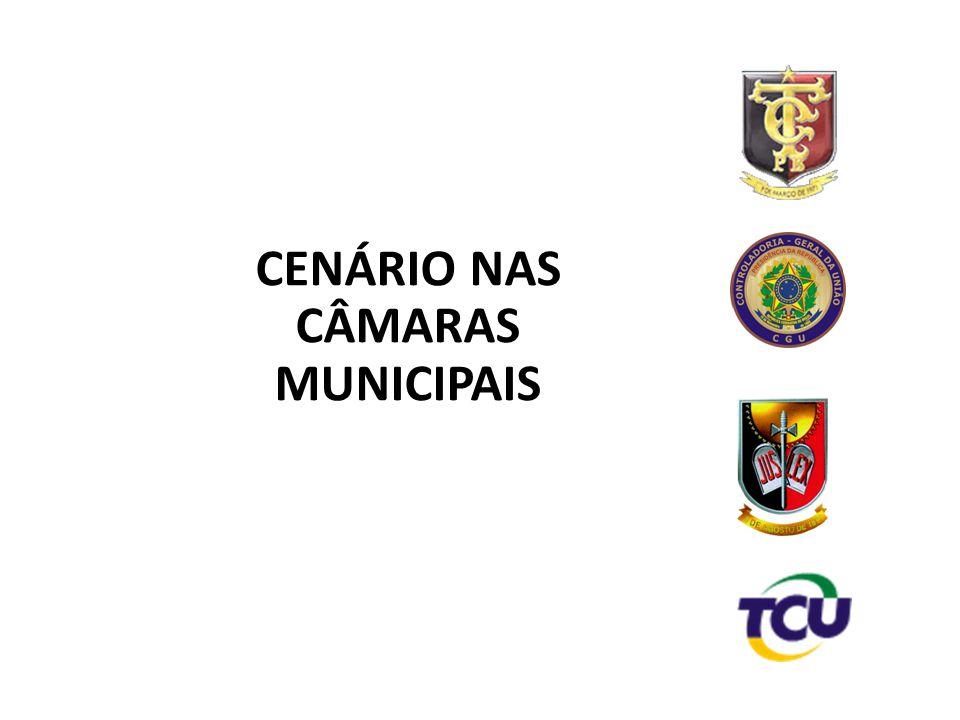 CENÁRIO NAS CÂMARAS MUNICIPAIS