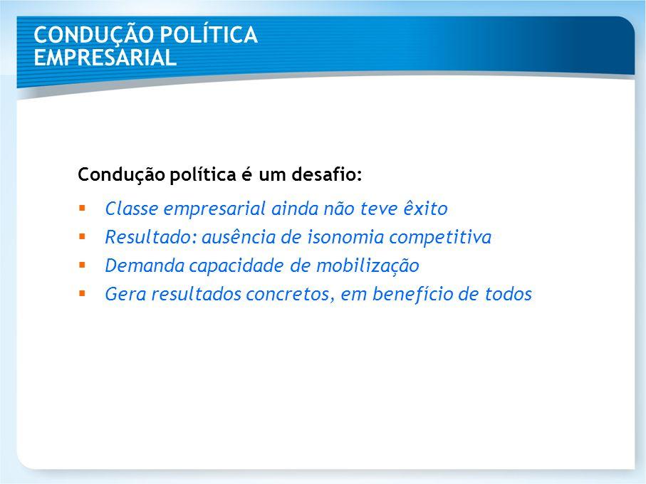CONDUÇÃO POLÍTICA EMPRESARIAL