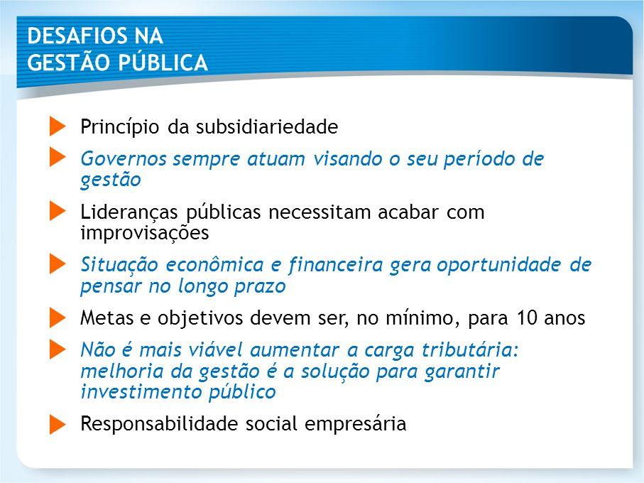 DESAFIOS NA GESTÃO PÚBLICA Princípio da subsidiariedade