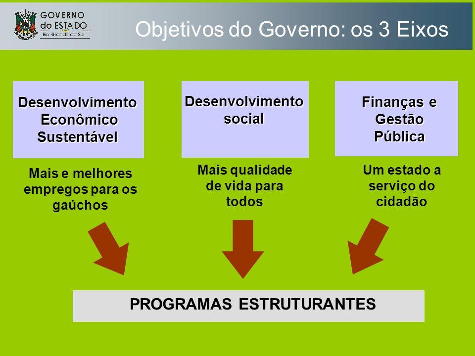 Objetivos do Governo: os 3 Eixos