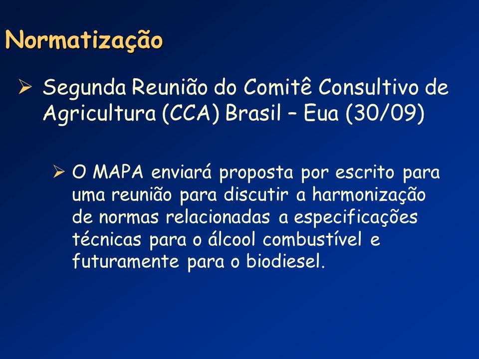 Normatização Segunda Reunião do Comitê Consultivo de Agricultura (CCA) Brasil – Eua (30/09)