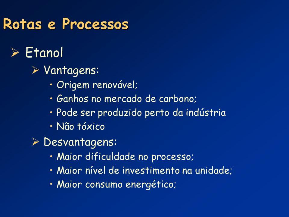 Rotas e Processos Etanol Vantagens: Desvantagens: Origem renovável;