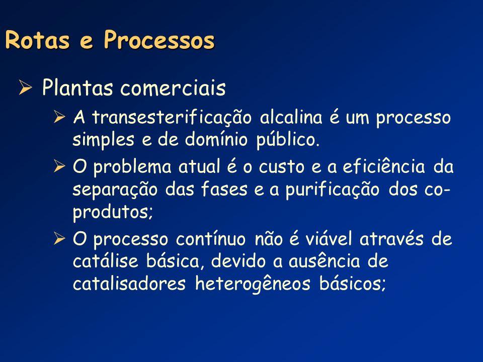 Rotas e Processos Plantas comerciais