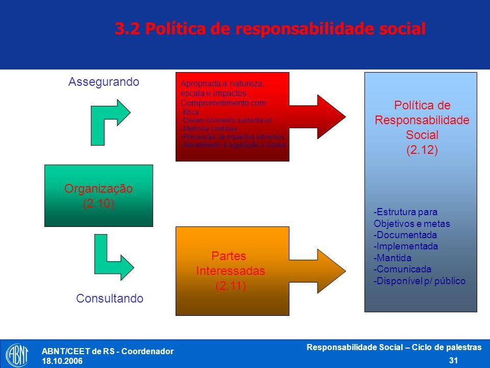 3.2 Política de responsabilidade social