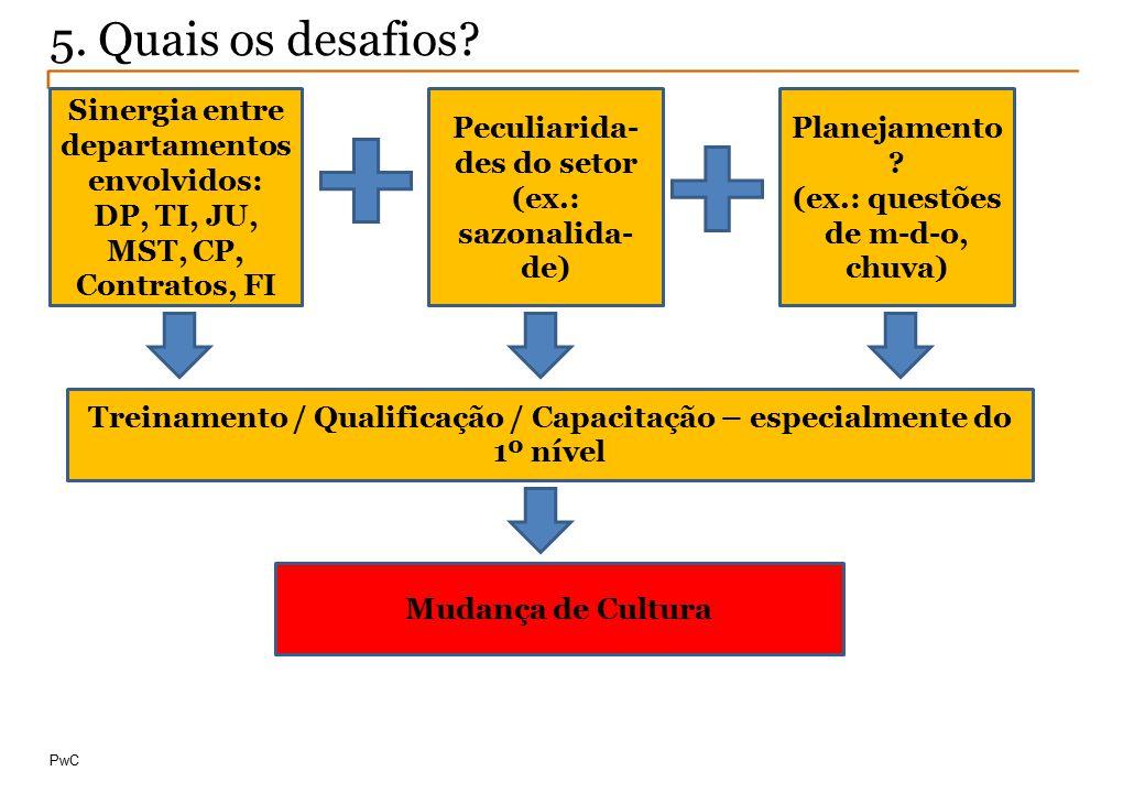5. Quais os desafios Sinergia entre departamentos envolvidos: DP, TI, JU, MST, CP, Contratos, FI. Peculiarida-des do setor (ex.: sazonalida-de)