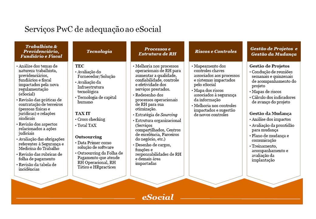 Serviços PwC de adequação ao eSocial