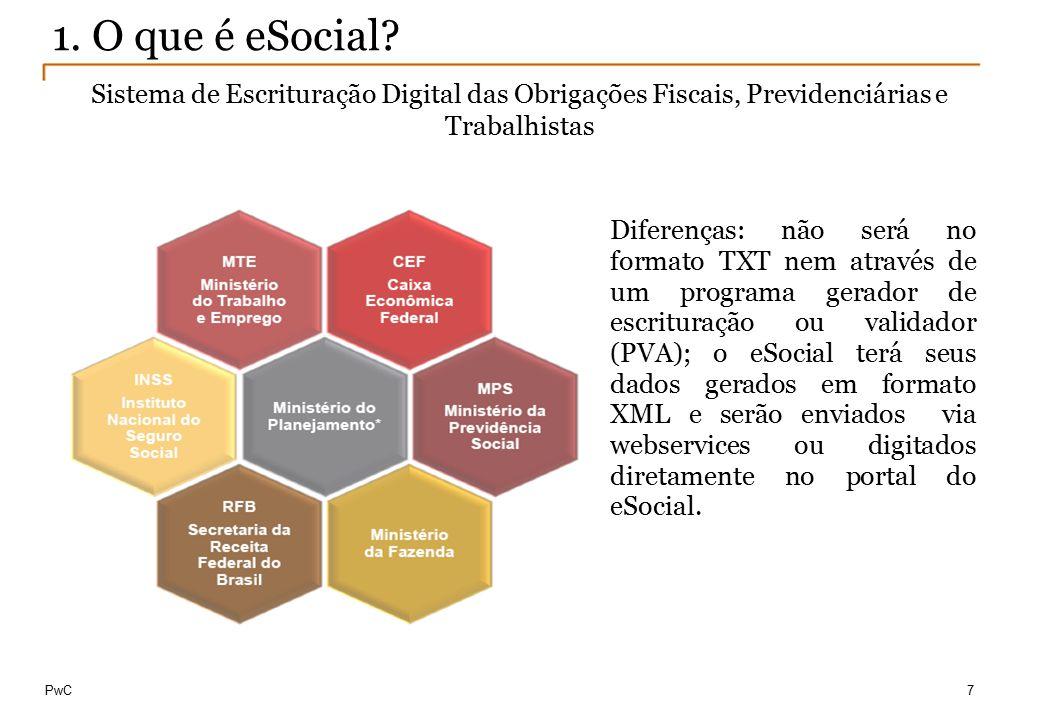 1. O que é eSocial Sistema de Escrituração Digital das Obrigações Fiscais, Previdenciárias e Trabalhistas.