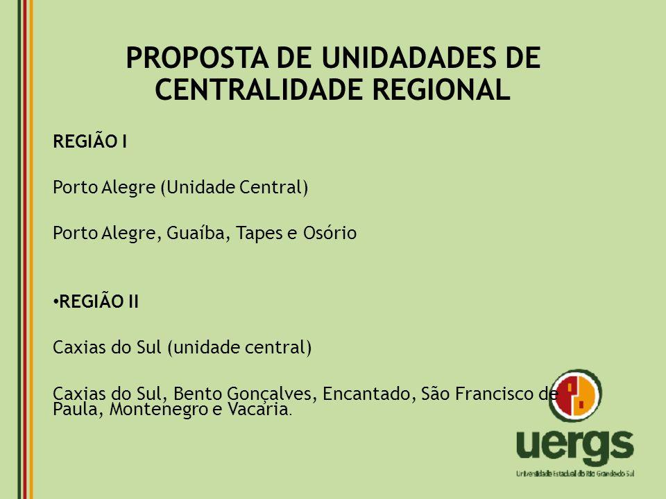 PROPOSTA DE UNIDADADES DE CENTRALIDADE REGIONAL