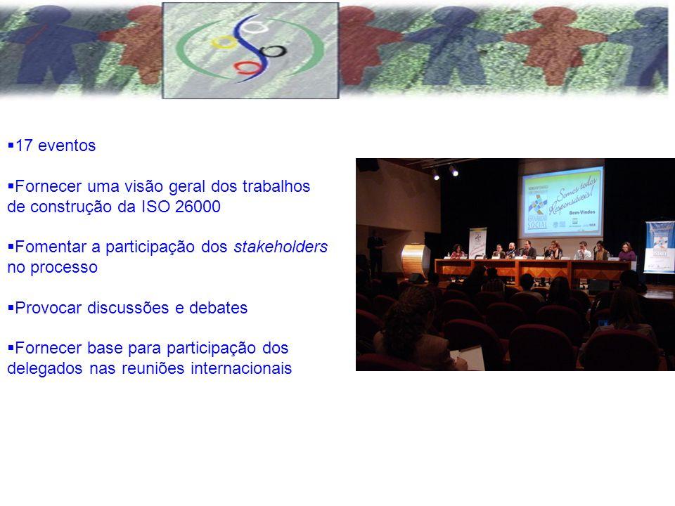 17 eventos Fornecer uma visão geral dos trabalhos de construção da ISO 26000. Fomentar a participação dos stakeholders no processo.