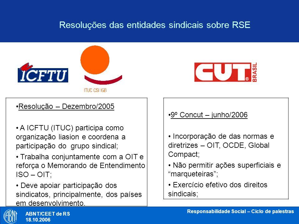 Resoluções das entidades sindicais sobre RSE