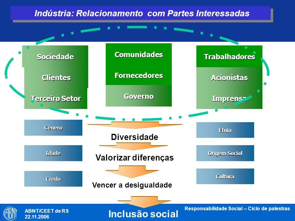 Indústria: Relacionamento com Partes Interessadas