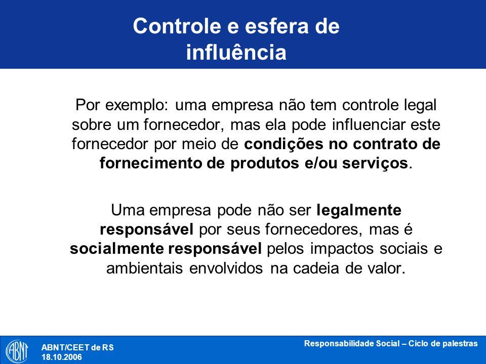 Controle e esfera de influência