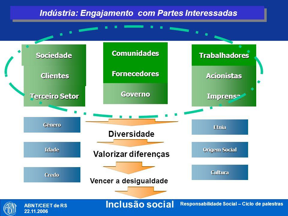 Indústria: Engajamento com Partes Interessadas