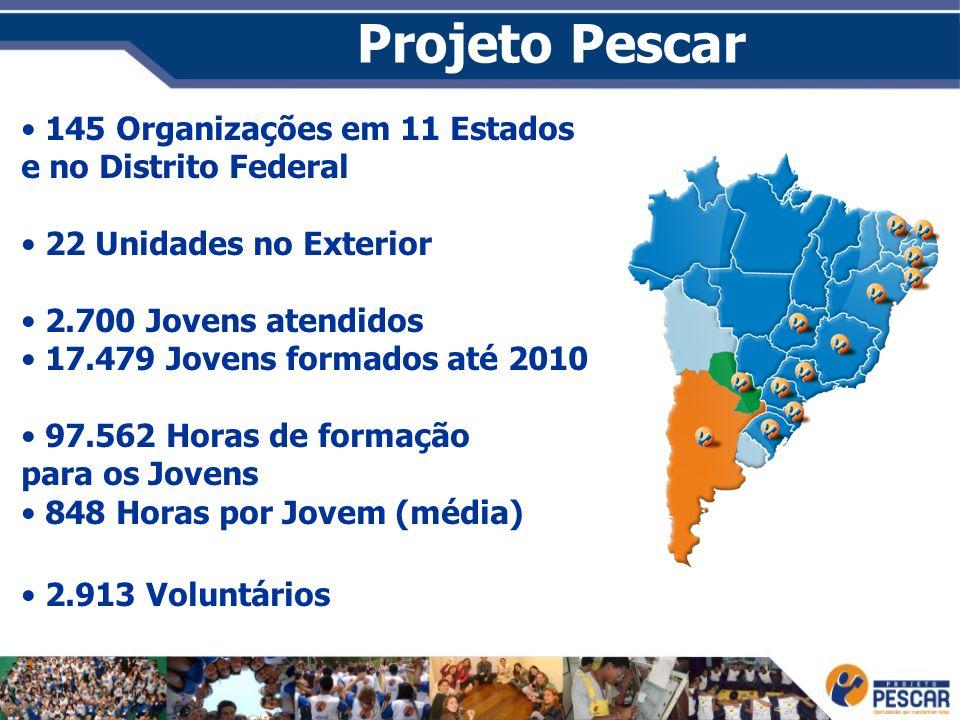 Projeto Pescar 145 Organizações em 11 Estados e no Distrito Federal