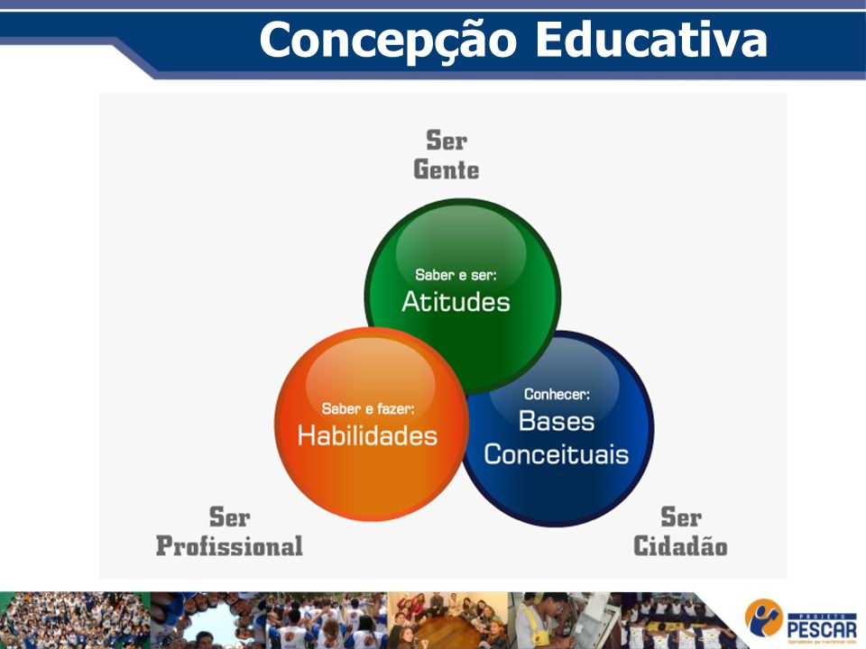 Concepção Educativa