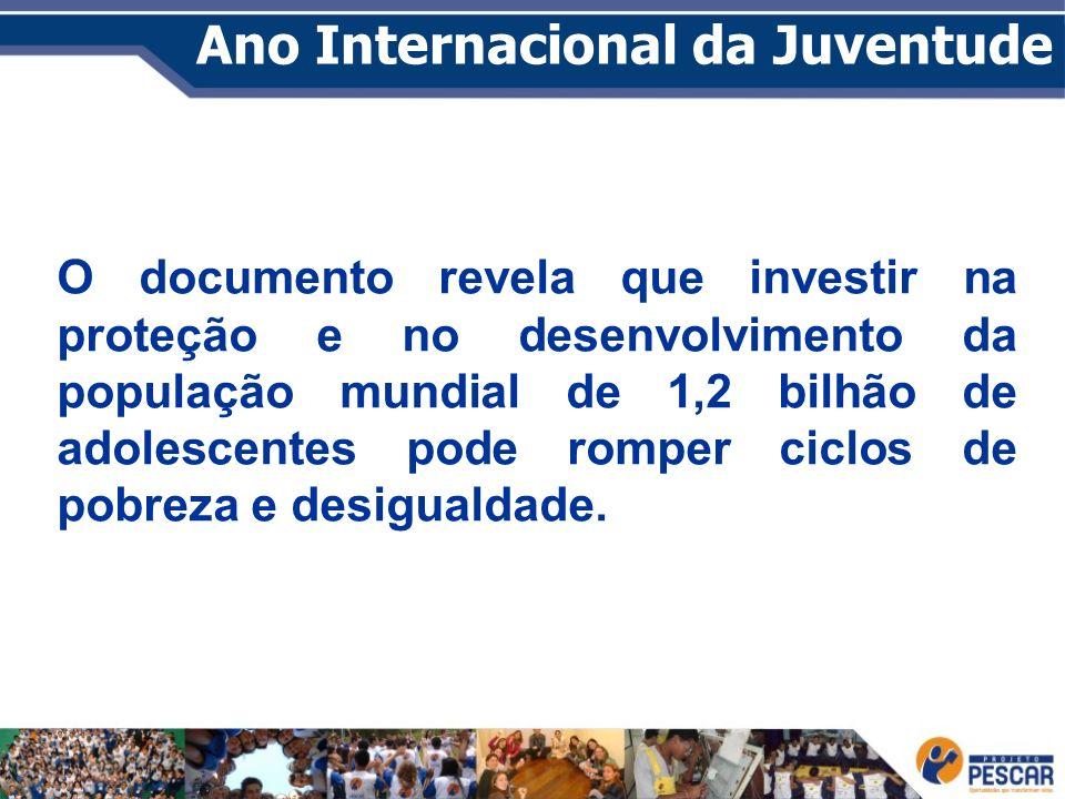 Ano Internacional da Juventude