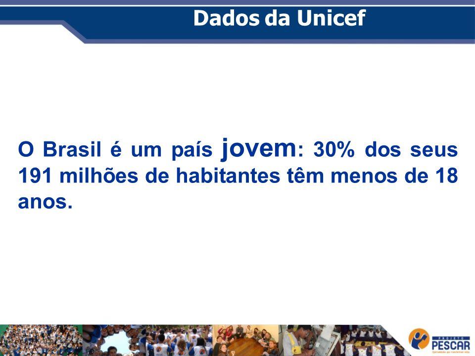 Dados da Unicef O Brasil é um país jovem: 30% dos seus 191 milhões de habitantes têm menos de 18 anos.