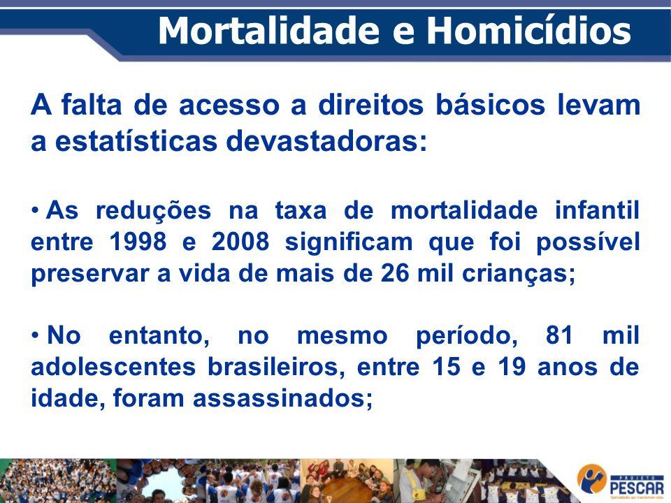 Mortalidade e Homicídios