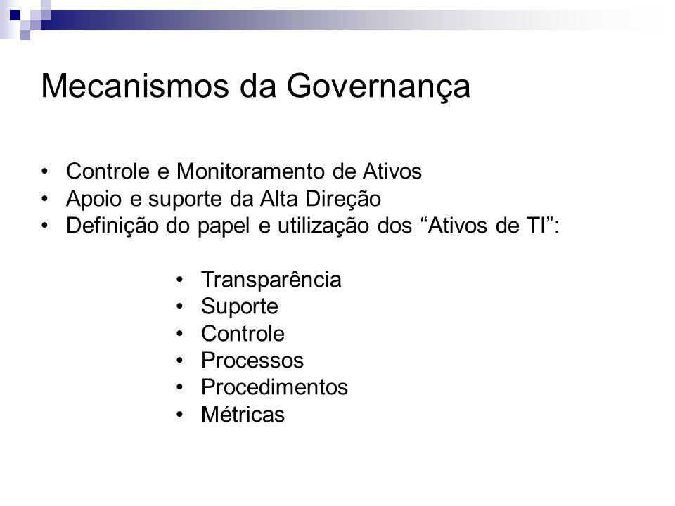 Mecanismos da Governança