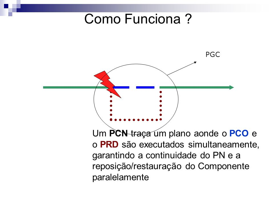 Como Funciona Um PCN traça um plano aonde o PCO e