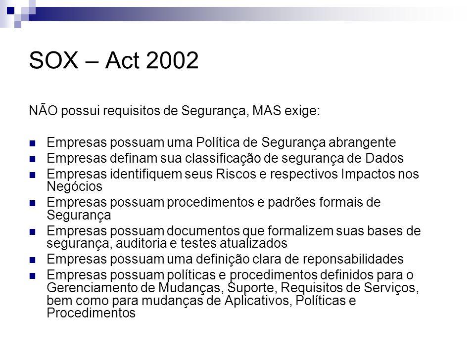 SOX – Act 2002 NÃO possui requisitos de Segurança, MAS exige: