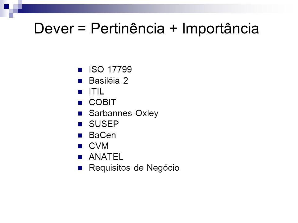 Dever = Pertinência + Importância