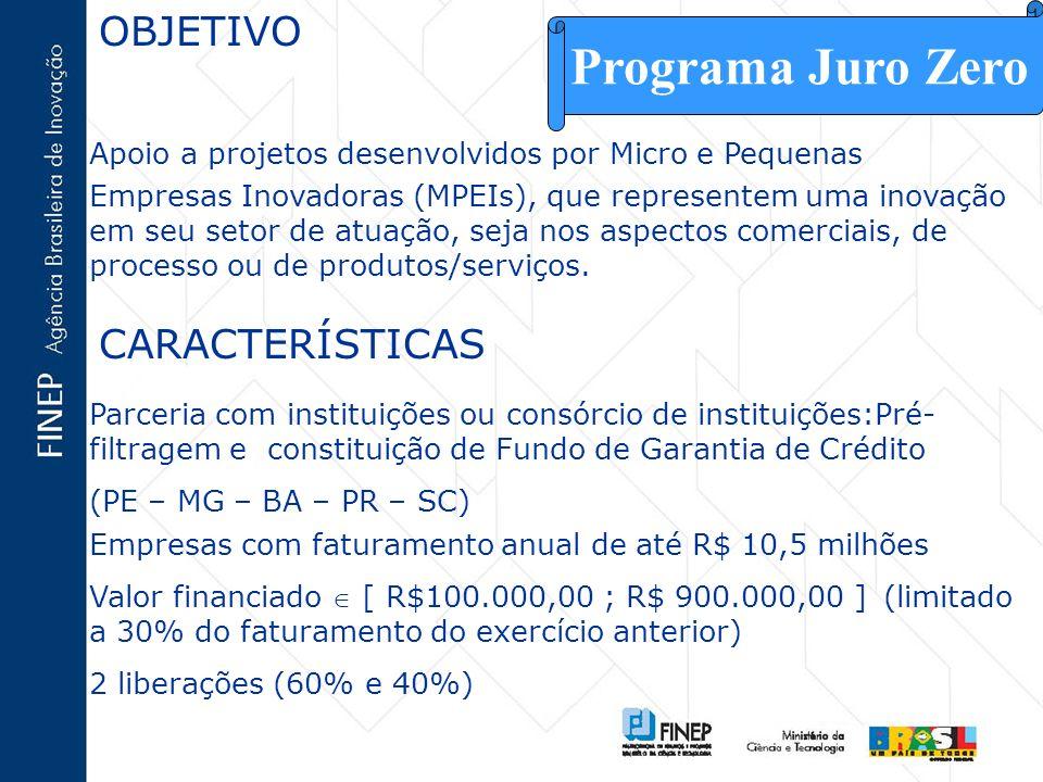 Programa Juro Zero OBJETIVO CARACTERÍSTICAS