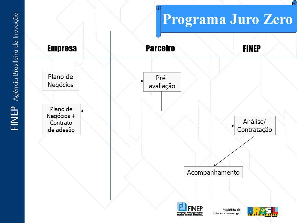 Programa Juro Zero Empresa Parceiro FINEP Plano de Pré- Negócios