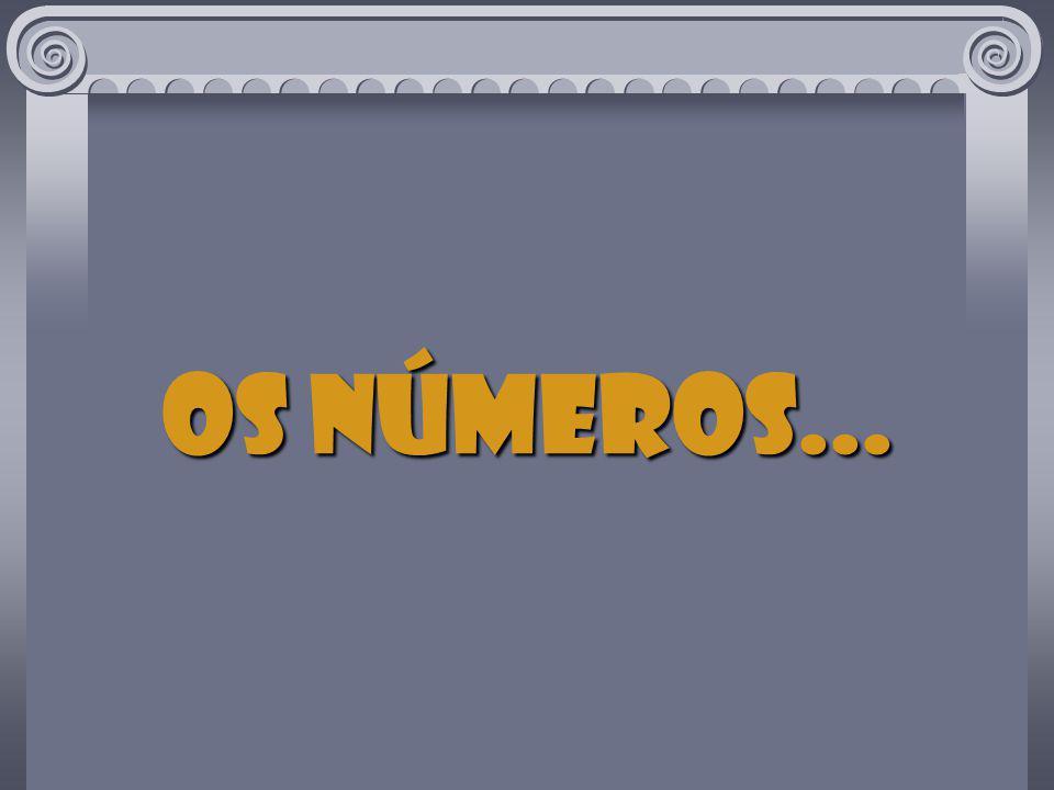 Os números...