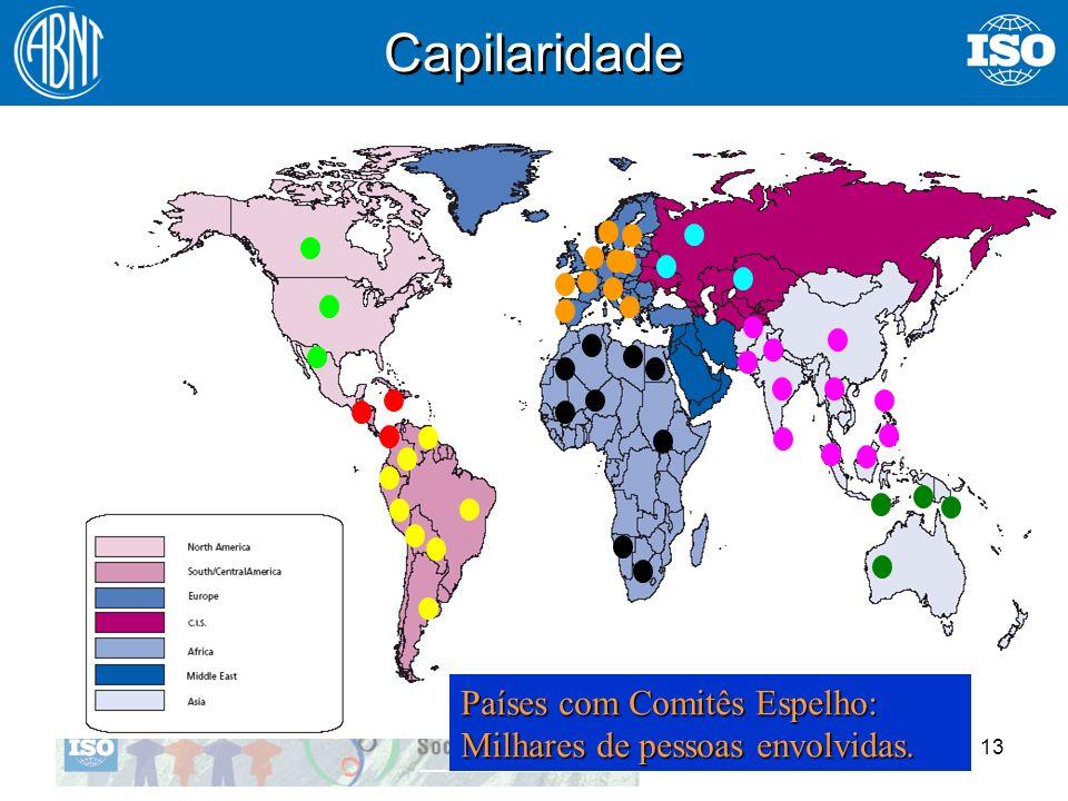Capilaridade Países com Comitês Espelho: