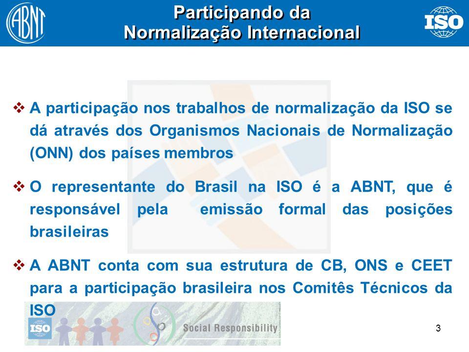 Normalização Internacional