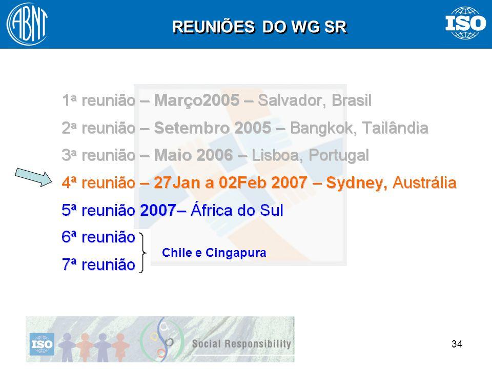 REUNIÕES DO WG SR Chile e Cingapura