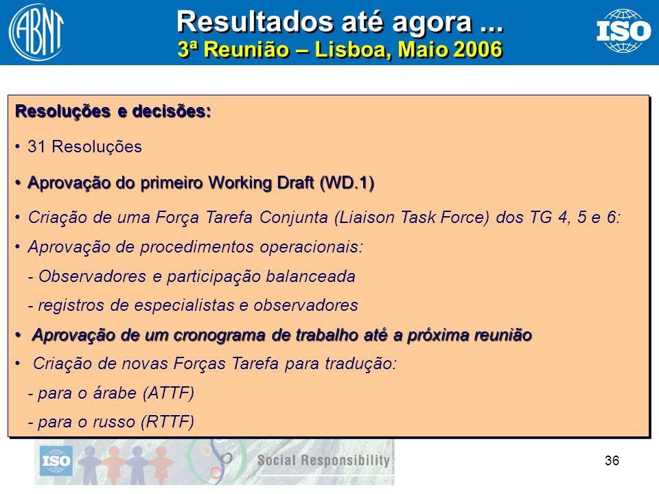 Resultados até agora ... 3ª Reunião – Lisboa, Maio 2006