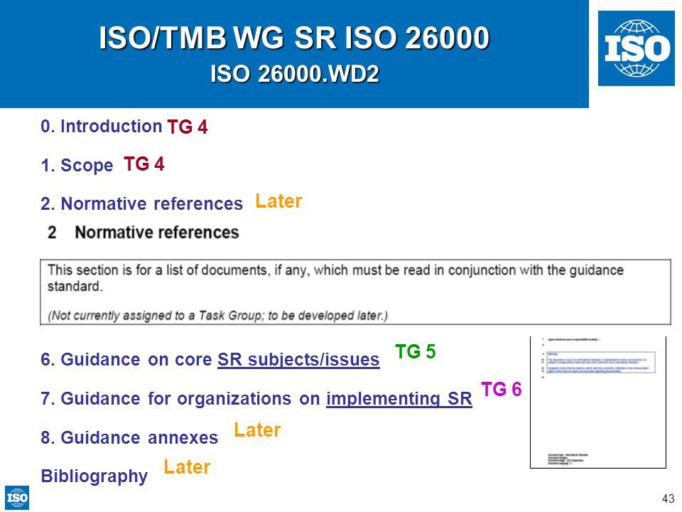 TG4, TG5, TG6 (Liaison Task Force)