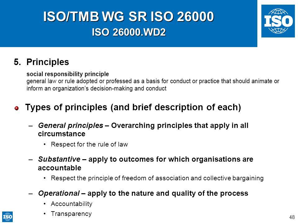 ISO/TMB WG SR ISO 26000 ISO 26000.WD2 5. Principles